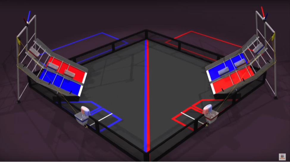Us First Robotics Uses App Inventor To Design Robot Controllers